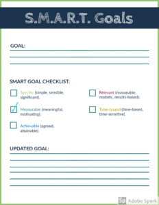 Image of SMART Goals Checklist with a check mark on Measurable Goals